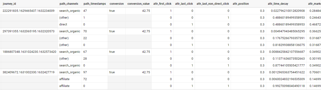bigquery_table_attribution_conversion.PNG