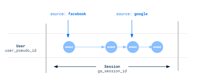 google_analytics_4_session_structure.PNG
